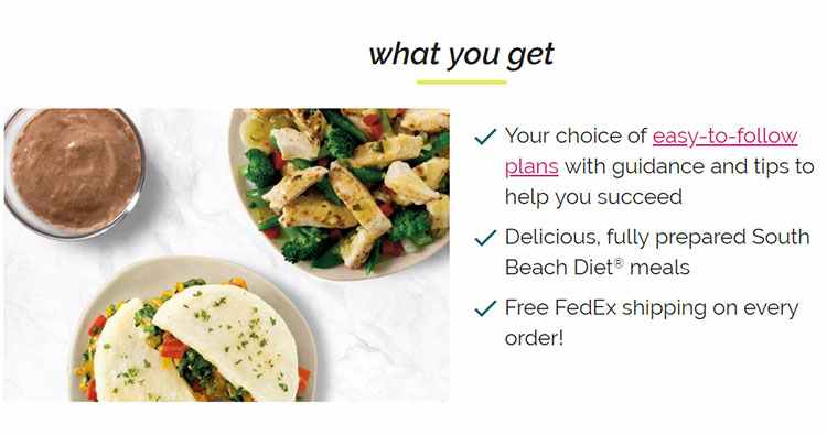 South Beach Diet Keto Reviews : Does It Really Work - Healthvitaltips